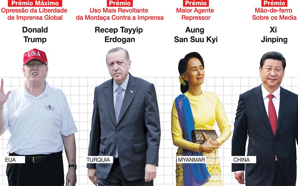 CPJ elege os líderes que mais atacaram a liberdade de expressão